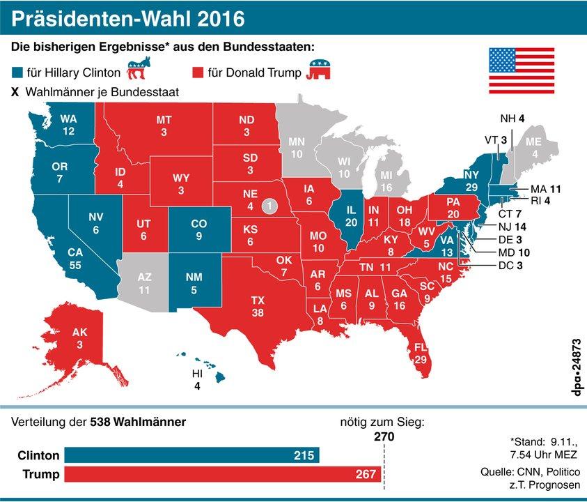 usa präsidentschaftswahlen live