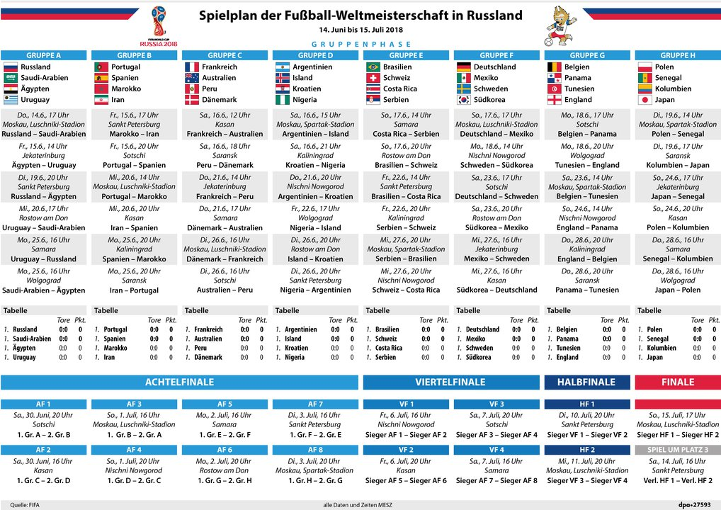 Fussball Wm 2018 In Russland Page 3